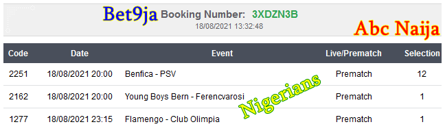 Today direct win prediction